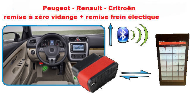 interface diagnostic full peugeot renault citroen 123diagauto. Black Bedroom Furniture Sets. Home Design Ideas