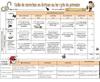 Vign_Grille-francais-ecrire-theme-pirate-fin-premier-cycle-avec-retroaction